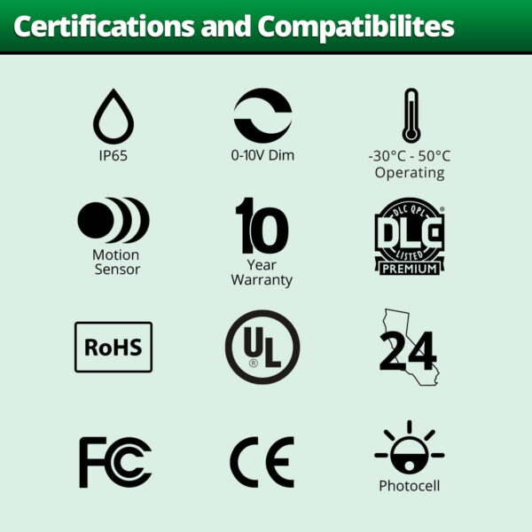 Atg Led Lighting Archer Area Light Certifications
