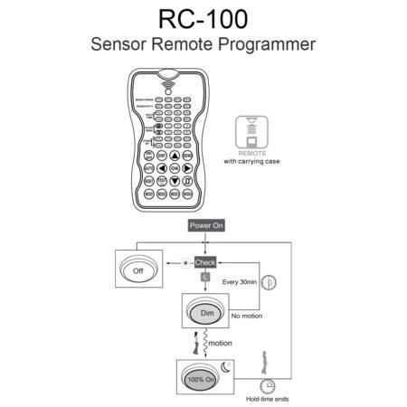 Rc 100 Sensor Remote Programmer